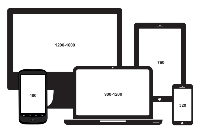 adaptive webdesign screen sizes